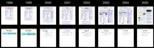 Yahoo Google depuis 1997